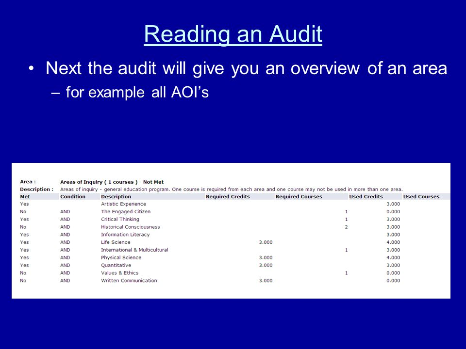 Reading an Audit Next the audit will give you an overview of an area –for example all AOI's