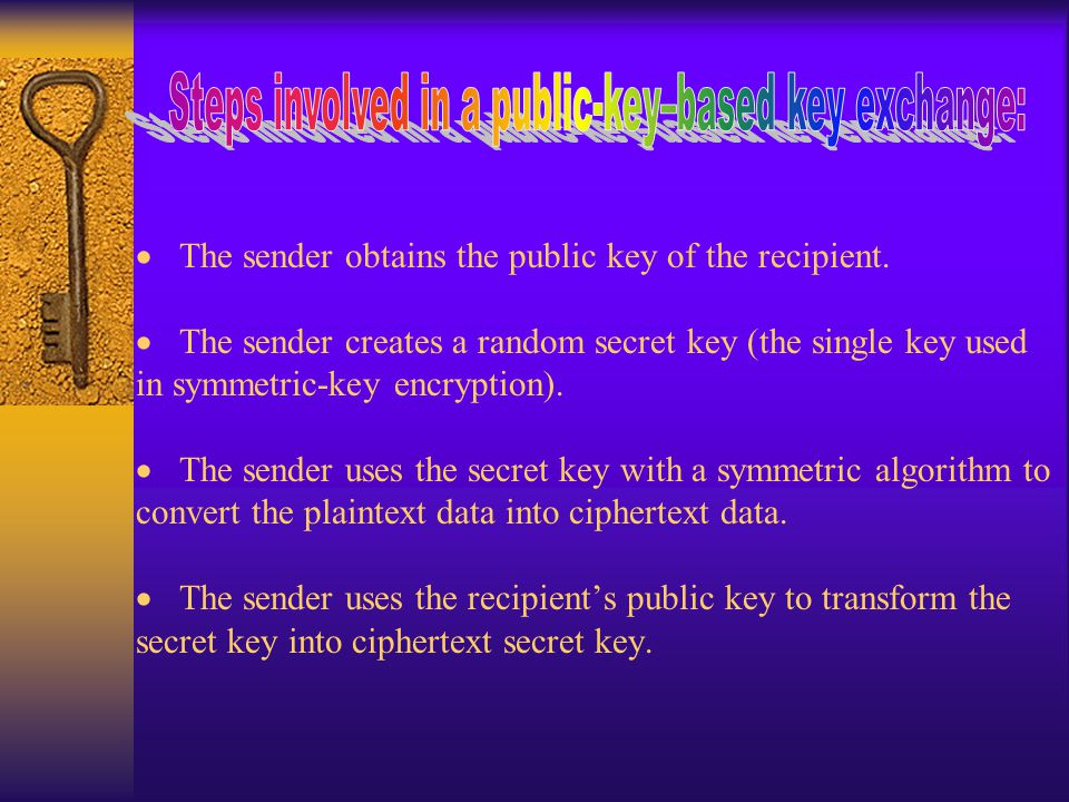  The sender obtains the public key of the recipient.