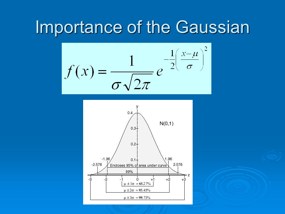 Importance of the Gaussian