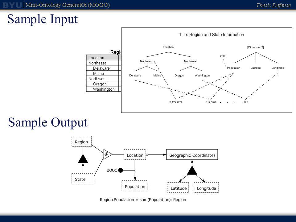 Dissertation Proposal Defense Slides
