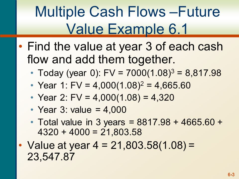 6-3 Multiple Cash Flows –Future Value Example 6.1 Find the value at year 3 of each cash flow and add them together.