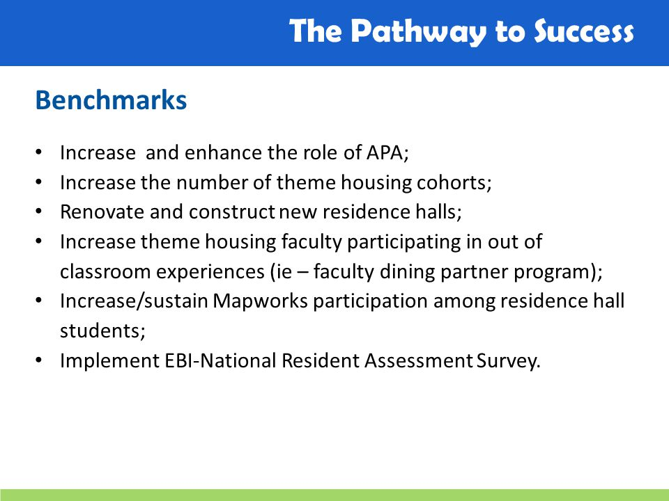 The Pathway to Success Benchmarks Increase and enhance the role of APA; Increase the number of theme housing cohorts; Renovate and construct new residence halls; Increase theme housing faculty participating in out of classroom experiences (ie – faculty dining partner program); Increase/sustain Mapworks participation among residence hall students; Implement EBI-National Resident Assessment Survey.