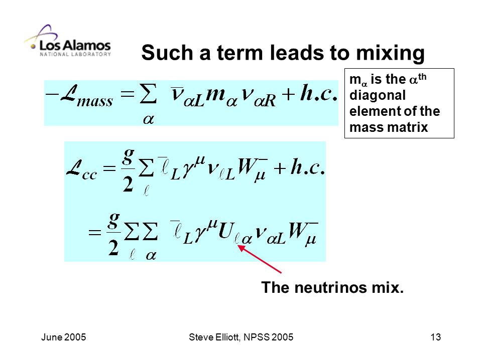 June 2005Steve Elliott, NPSS Such a term leads to mixing m  is the  th diagonal element of the mass matrix The neutrinos mix.