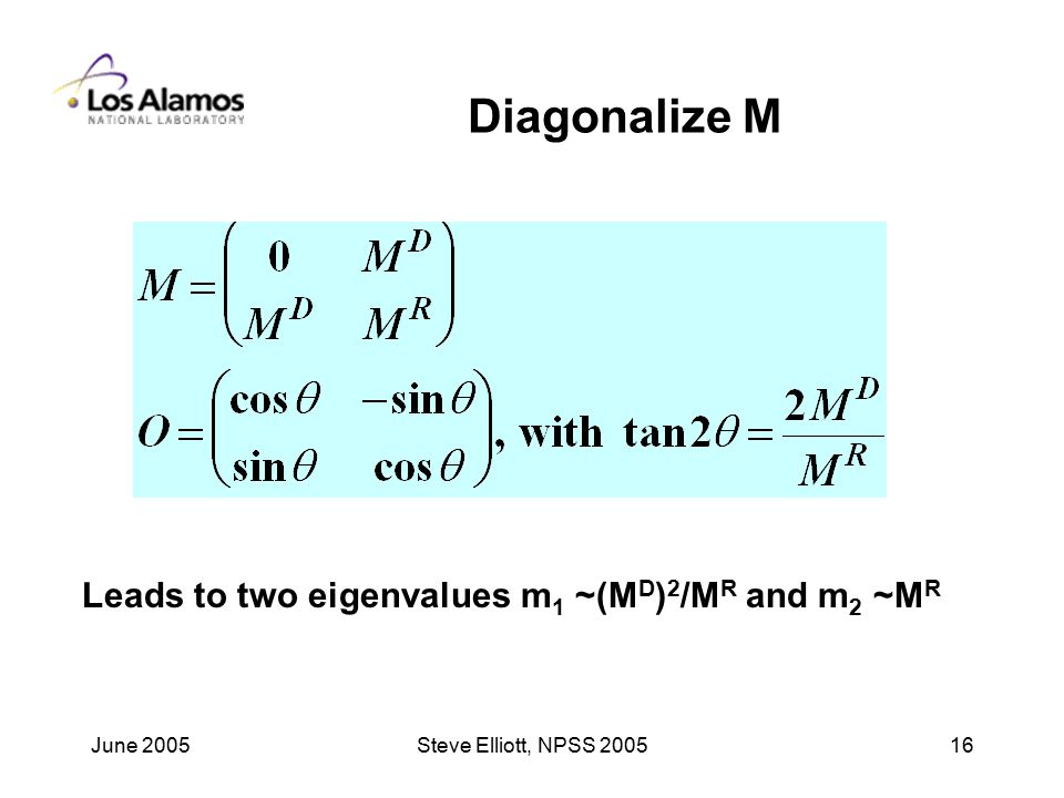 June 2005Steve Elliott, NPSS Diagonalize M Leads to two eigenvalues m 1 ~(M D ) 2 /M R and m 2 ~M R