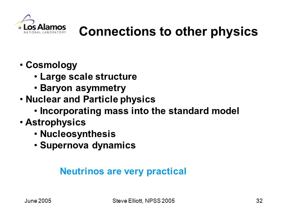 June 2005Steve Elliott, NPSS Connections to other physics Cosmology Large scale structure Baryon asymmetry Nuclear and Particle physics Incorporating mass into the standard model Astrophysics Nucleosynthesis Supernova dynamics Neutrinos are very practical