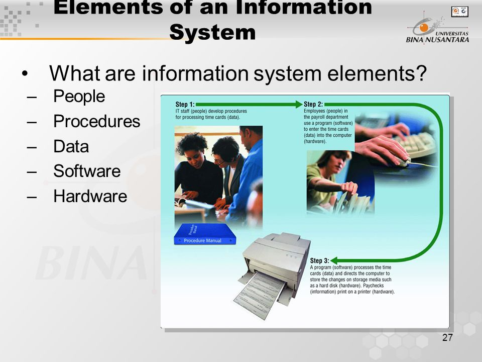 27 Elements of an Information System What are information system elements.