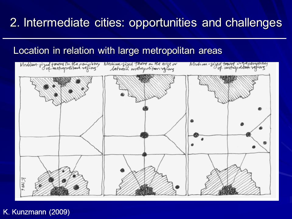 K. Kunzmann (2009) Location in relation with large metropolitan areas 2.