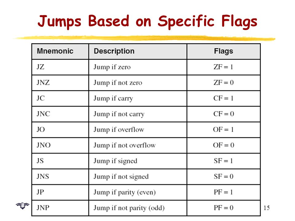 15 Jumps Based on Specific Flags