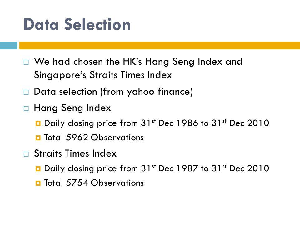 hang seng index yahoo