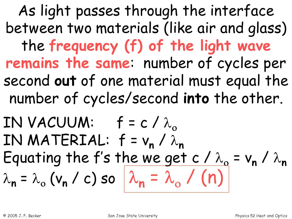 As light passes through the interface between two materials (like air and glass) the frequency (f) of the light wave remains the same: number of cycles per second out of one material must equal the number of cycles/second into the other.