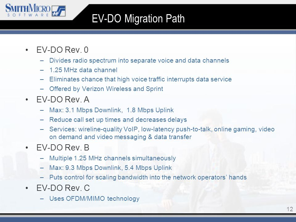 12 EV-DO Migration Path EV-DO Rev.