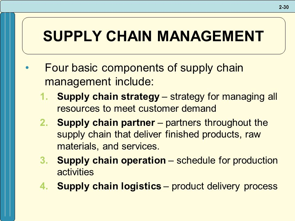 2-30 SUPPLY CHAIN MANAGEMENT Four basic components of supply chain management include: 1.Supply chain strategy – strategy for managing all resources to meet customer demand 2.Supply chain partner – partners throughout the supply chain that deliver finished products, raw materials, and services.