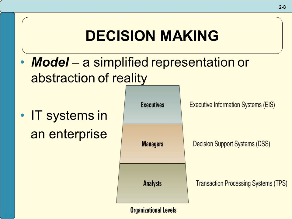 2-8 DECISION MAKING Model – a simplified representation or abstraction of reality IT systems in an enterprise