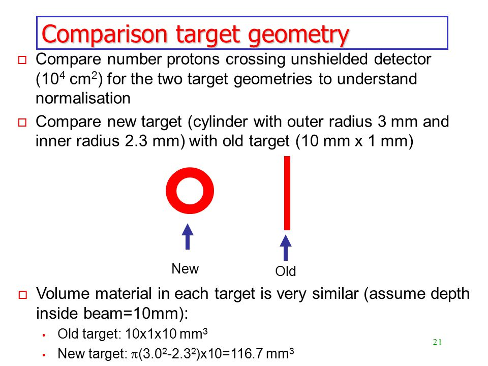 21 LM Commissioning, MICE VC, 25 February 2010 o Compare number protons crossing unshielded detector (10 4 cm 2 ) for the two target geometries to understand normalisation o Compare new target (cylinder with outer radius 3 mm and inner radius 2.3 mm) with old target (10 mm x 1 mm) Comparison target geometry o Volume material in each target is very similar (assume depth inside beam=10mm): Old target: 10x1x10 mm 3 New target:  ( )x10=116.7 mm 3 New Old