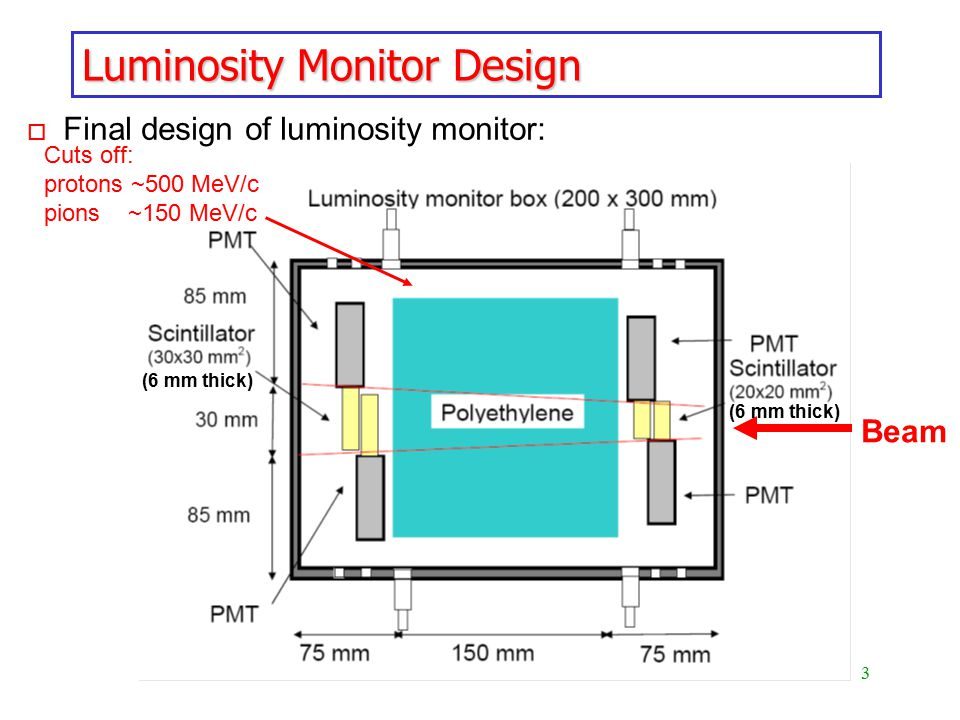 3 LM Commissioning, MICE VC, 25 February 2010 o Final design of luminosity monitor: Luminosity Monitor Design Beam Cuts off: protons ~500 MeV/c pions ~150 MeV/c (6 mm thick)