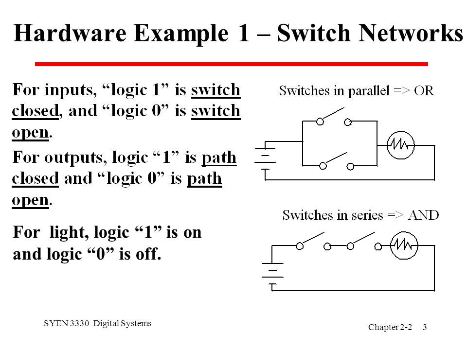 SYEN 3330 Digital Systems Chapter Hardware Example 1 – Switch Networks For light, logic 1 is on and logic 0 is off.