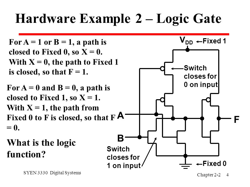 SYEN 3330 Digital Systems Chapter Hardware Example 2 – Logic Gate V DD A B F Switch closes for 0 on input Switch closes for 1 on input Fixed 0 Fixed 1 For A = 1 or B = 1, a path is closed to Fixed 0, so X = 0.