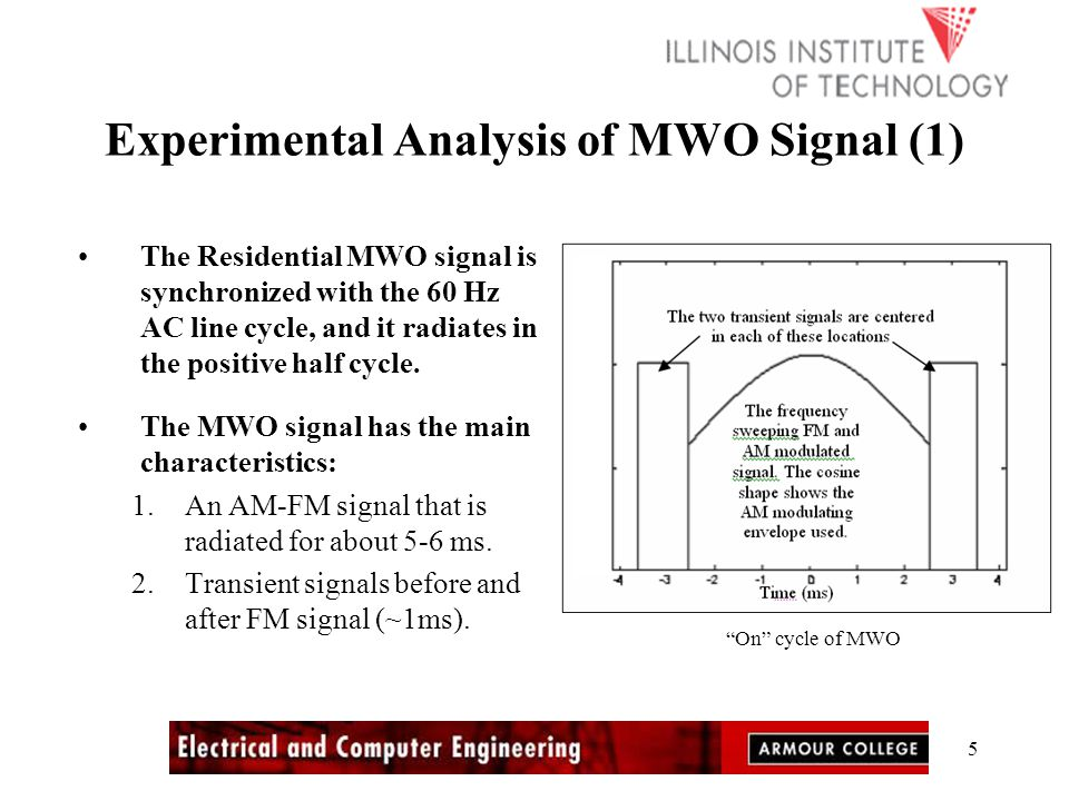 5 Experimental Analysis of MWO Signal (1) The Residential MWO signal is synchronized with the 60 Hz AC line cycle, and it radiates in the positive half cycle.