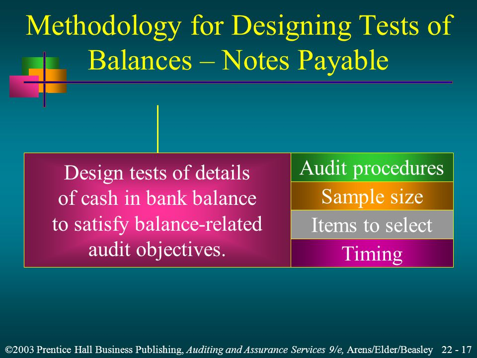 ©2003 Prentice Hall Business Publishing, Auditing and Assurance Services 9/e, Arens/Elder/Beasley Methodology for Designing Tests of Balances – Notes Payable Design and perform tests of controls and substantive tests of transactions several cycles.