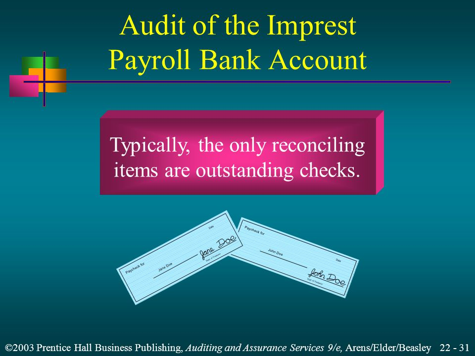 ©2003 Prentice Hall Business Publishing, Auditing and Assurance Services 9/e, Arens/Elder/Beasley Learning Objective 5 Design and perform audit tests of the imprest payroll bank account.