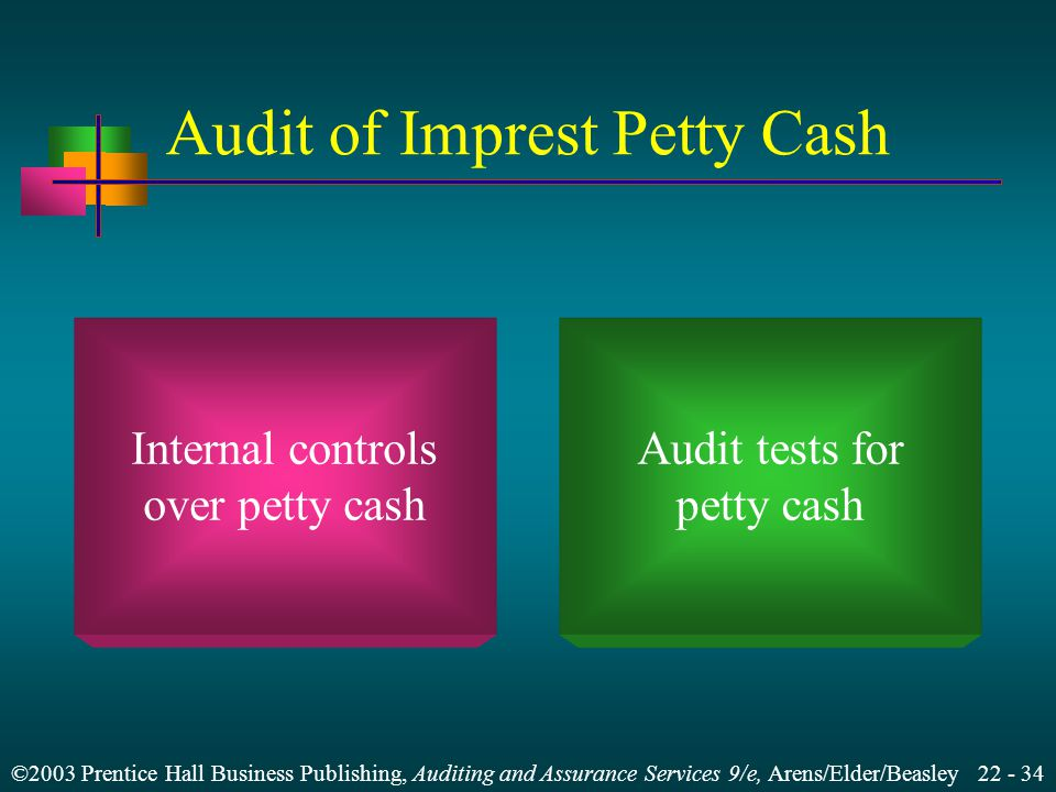 ©2003 Prentice Hall Business Publishing, Auditing and Assurance Services 9/e, Arens/Elder/Beasley Petty cash is a unique account because it is often immaterial in amount, yet it is verified on many audits.