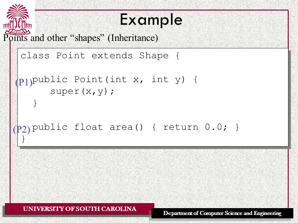 UNIVERSITY OF SOUTH CAROLINA Department of Computer Science and Engineering class Point extends Shape { public Point(int x, int y) { super(x,y); } public float area() { return 0.0; } } class Point extends Shape { public Point(int x, int y) { super(x,y); } public float area() { return 0.0; } } Example Points and other shapes (Inheritance) (P1) (P2)