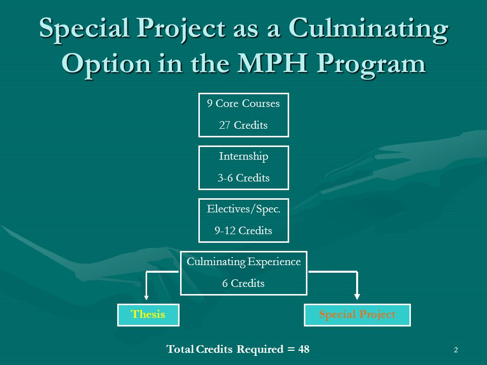 2 Special Project as a Culminating Option in the MPH Program 9 Core Courses 27 Credits Internship 3-6 Credits Electives/Spec.