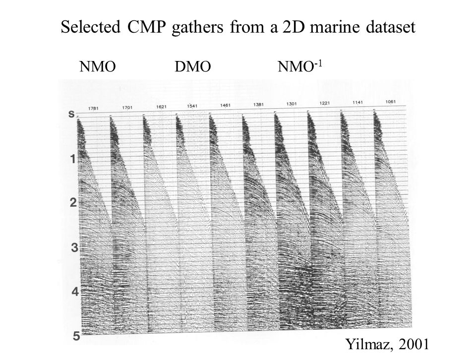 Selected CMP gathers from a 2D marine dataset Yilmaz, 2001 NMODMONMO -1