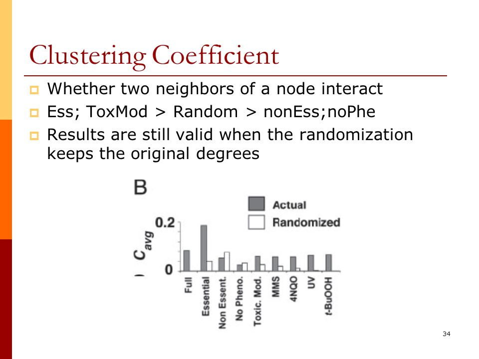 34 Clustering Coefficient  Whether two neighbors of a node interact  Ess; ToxMod > Random > nonEss;noPhe  Results are still valid when the randomization keeps the original degrees