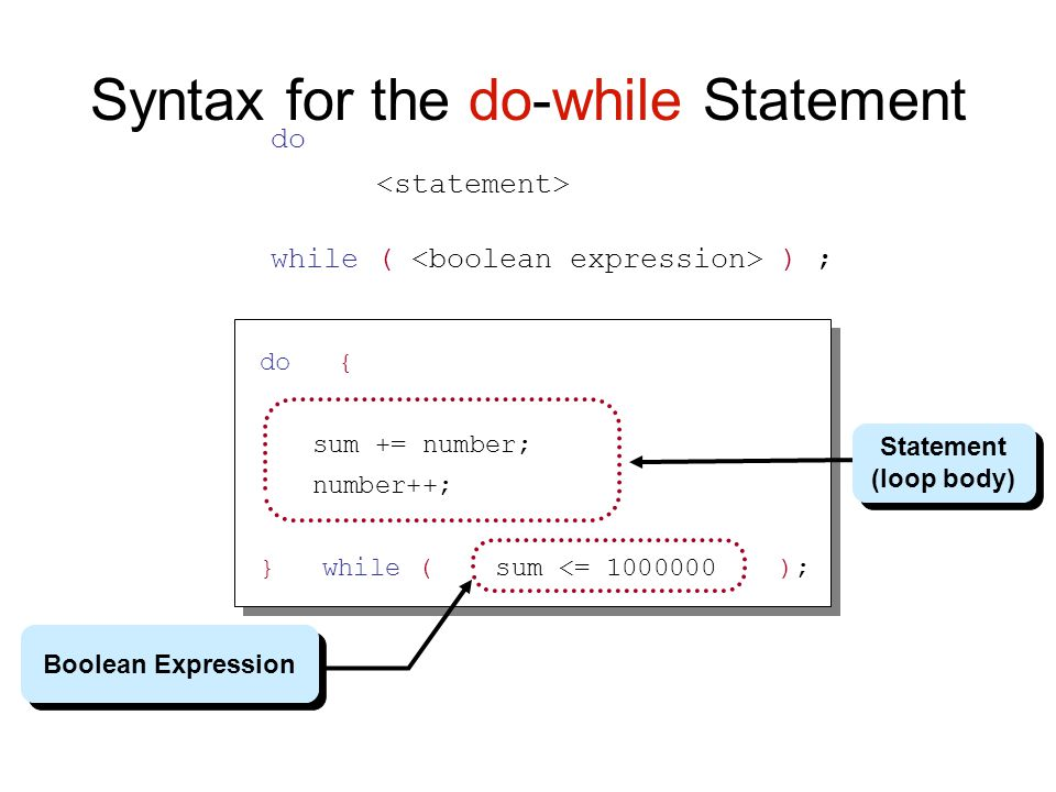 do { sum += number; number++; } while ( sum <= ); Syntax for the do-while Statement do while ( ) ; Statement (loop body) Boolean Expression