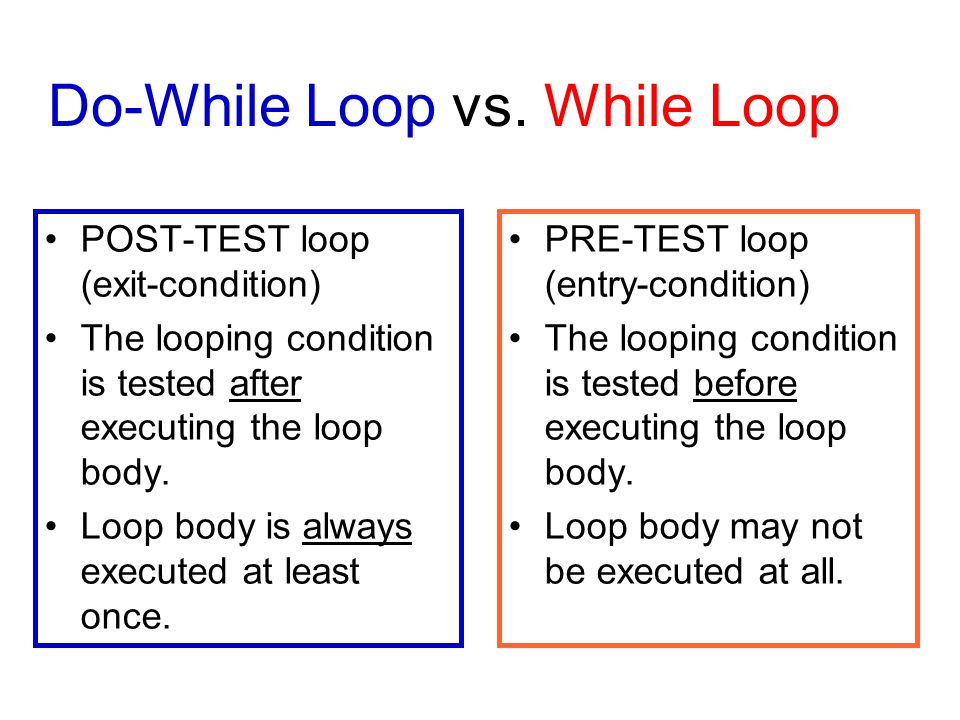 Do-While Loop vs.