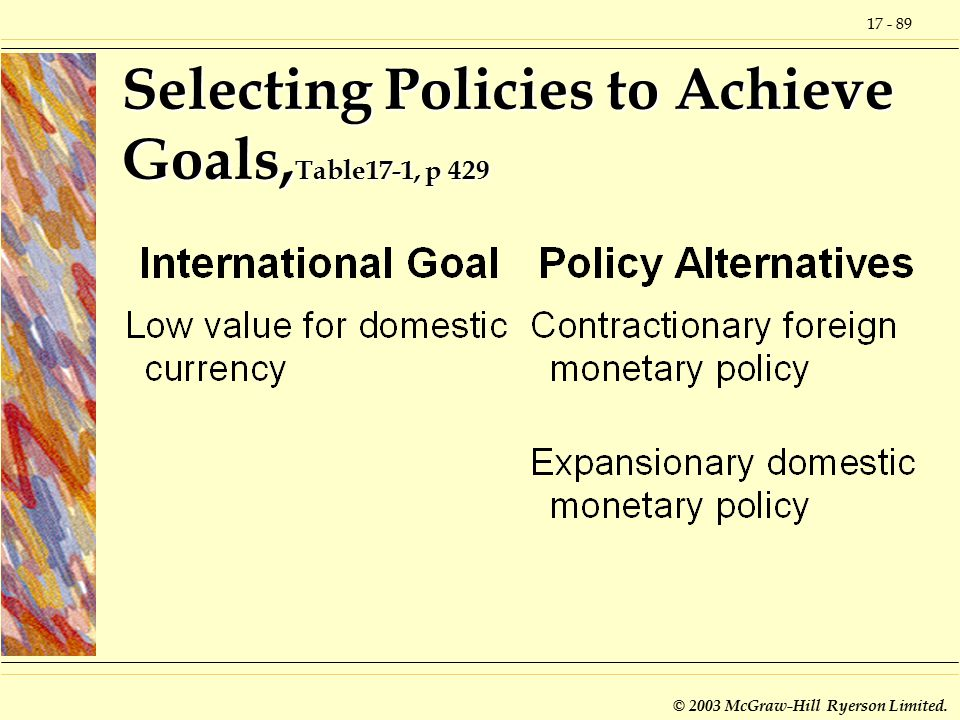 17 - 89 © 2003 McGraw-Hill Ryerson Limited. Selecting Policies to Achieve Goals, Table17-1, p 429