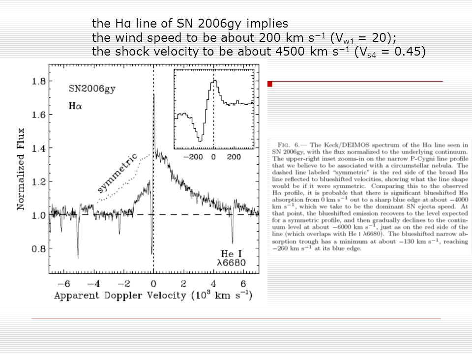 the Hα line of SN 2006gy implies the wind speed to be about 200 km s −1 (V w1 = 20); the shock velocity to be about 4500 km s −1 (V s4 = 0.45)