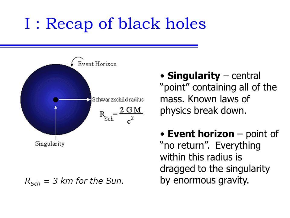 Class 24 : Supermassive black holes Recap: What is a black hole ...