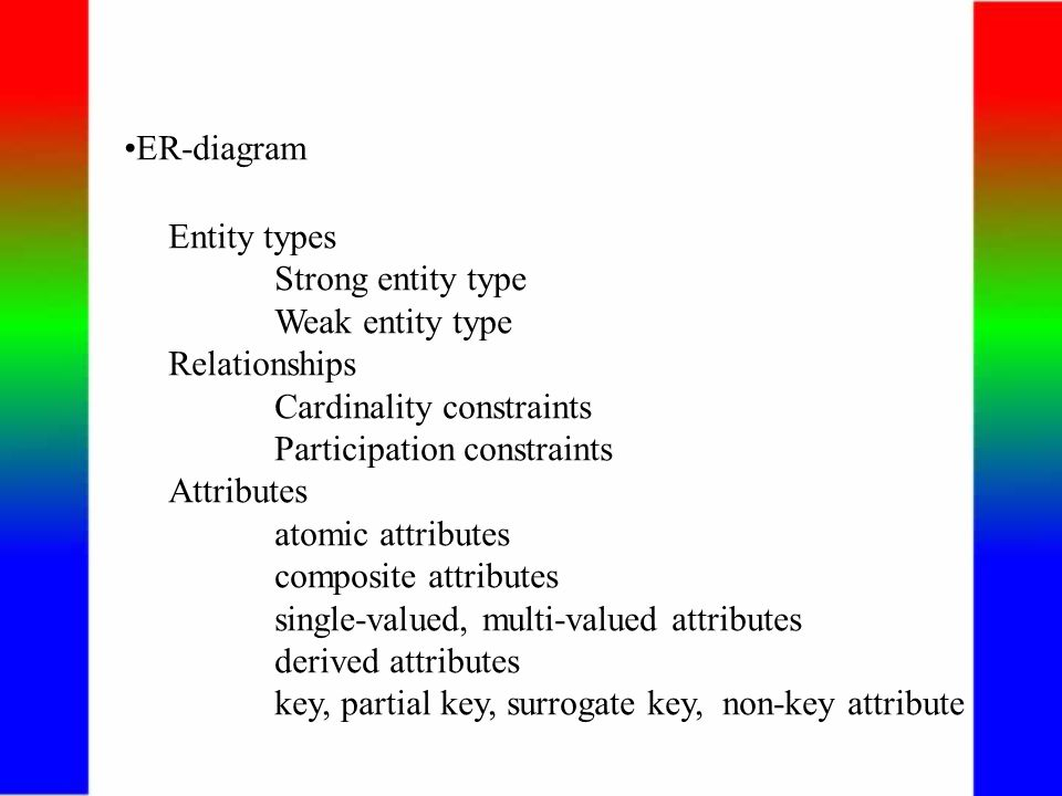 ER-diagram Entity types Strong entity type Weak entity type Relationships Cardinality constraints Participation constraints Attributes atomic attributes composite attributes single-valued, multi-valued attributes derived attributes key, partial key, surrogate key, non-key attribute