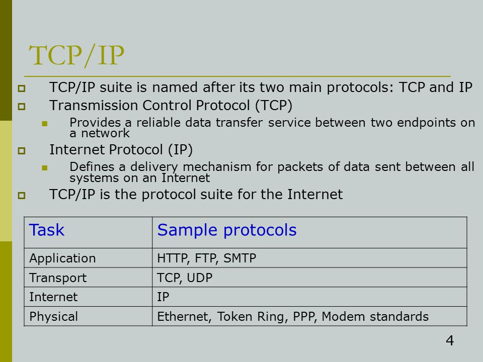 4 TCP/IP  TCP/IP suite is named after its two main protocols: TCP and IP  Transmission Control Protocol (TCP) Provides a reliable data transfer service between two endpoints on a network  Internet Protocol (IP) Defines a delivery mechanism for packets of data sent between all systems on an Internet  TCP/IP is the protocol suite for the Internet TaskSample protocols ApplicationHTTP, FTP, SMTP TransportTCP, UDP InternetIP PhysicalEthernet, Token Ring, PPP, Modem standards