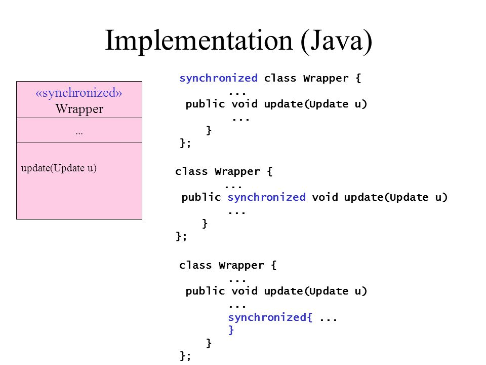 Implementation (Java) synchronized class Wrapper {...