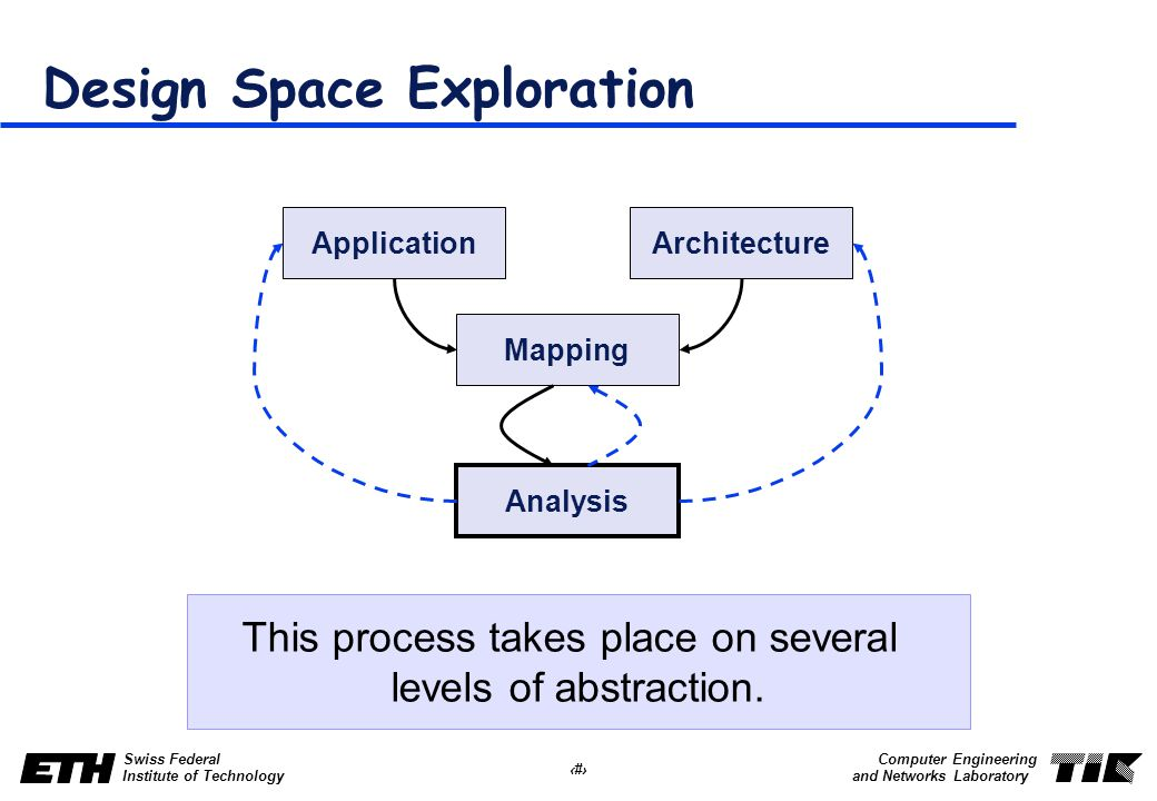 Design Space Exploration In Embedded Systems: 1 Swiss Federal Institute of Technology Computer Engineering and rh:slideplayer.com,Design