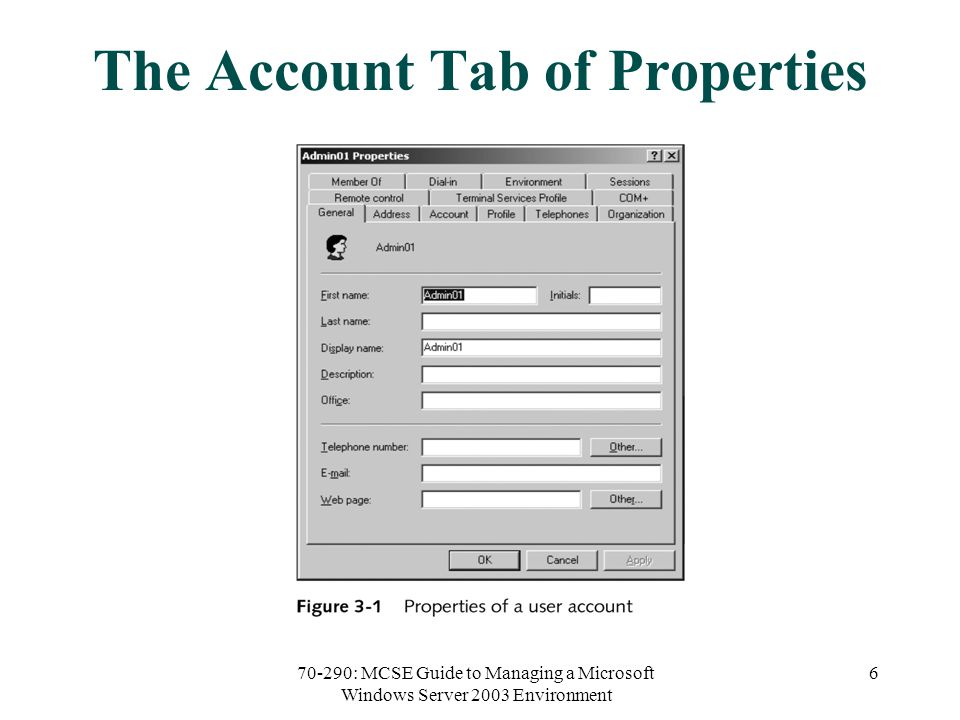 70-290: MCSE Guide to Managing a Microsoft Windows Server 2003 Environment 6 The Account Tab of Properties