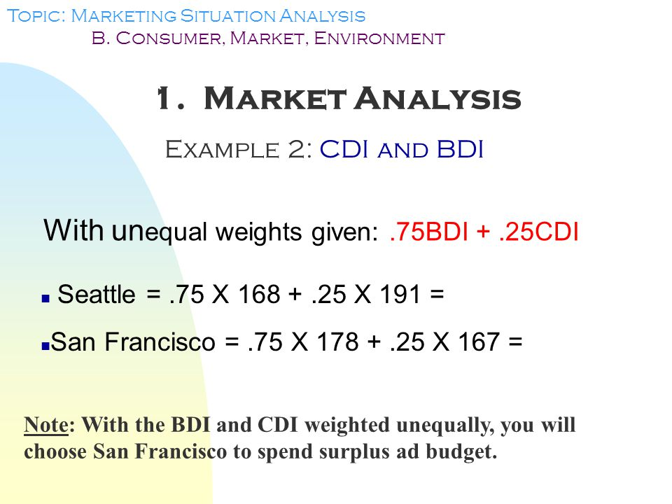 Market Analysis Example Sample Customers Market Analysis Template