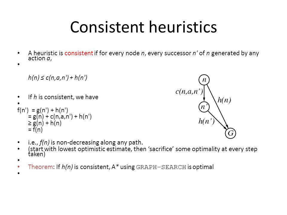 Consistent heuristics A heuristic is consistent if for every node n, every successor n of n generated by any action a, h(n) ≤ c(n,a,n ) + h(n ) If h is consistent, we have f(n ) = g(n ) + h(n ) = g(n) + c(n,a,n ) + h(n ) ≥ g(n) + h(n) = f(n) i.e., f(n) is non-decreasing along any path.