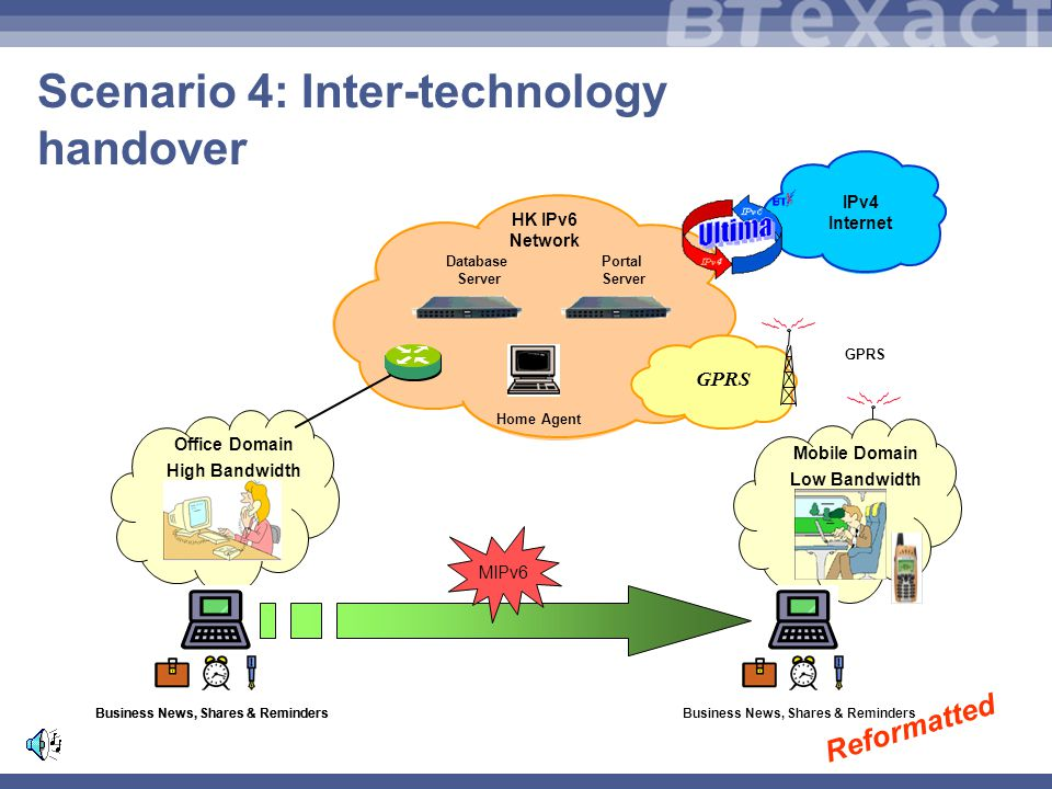 Scenario 4: Inter-technology handover Portal Server Database Server Home Agent IPv4 Internet WLAN HK IPv6 Network GPRS Business News, Shares & Reminders Mobile Domain Low Bandwidth Business News, Shares & Reminders GPRS Office Domain High Bandwidth Business News, Shares & Reminders Reformatted MIPv6