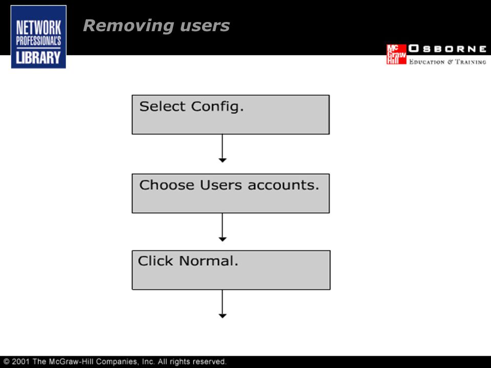 Removing users