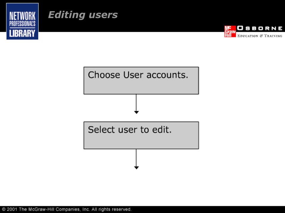 Editing users