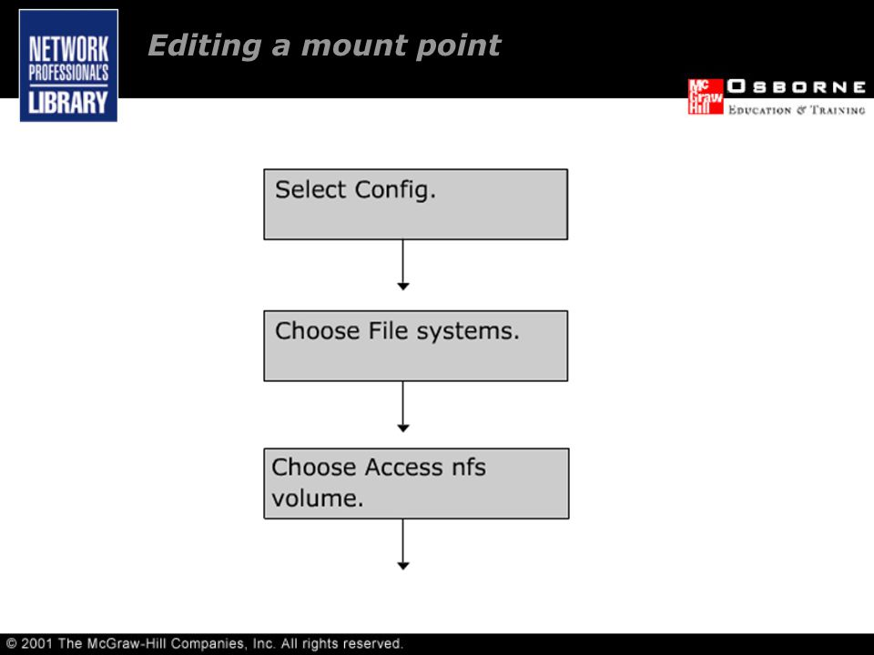 Editing a mount point