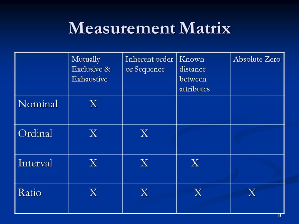 8 Measurement Matrix Mutually Exclusive & Exhaustive Inherent order or Sequence Known distance between attributes Absolute Zero Nominal X Ordinal X X Interval X X X Ratio X X X X
