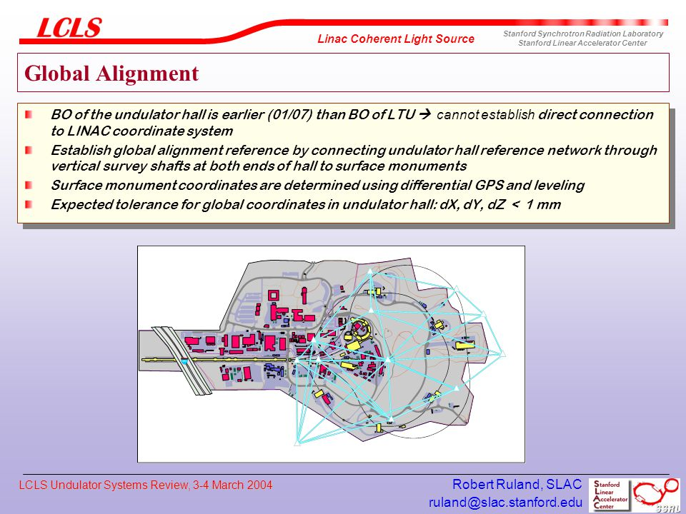 Linac Coherent Light Source Stanford Synchrotron Radiation Laboratory Stanford Linear Accelerator Center LCLS Undulator Systems Review, 3-4 March 2004 Robert Ruland, SLAC Global Alignment BO of the undulator hall is earlier (01/07) than BO of LTU  cannot establish direct connection to LINAC coordinate system Establish global alignment reference by connecting undulator hall reference network through vertical survey shafts at both ends of hall to surface monuments Surface monument coordinates are determined using differential GPS and leveling Expected tolerance for global coordinates in undulator hall: dX, dY, dZ < 1 mm BO of the undulator hall is earlier (01/07) than BO of LTU  cannot establish direct connection to LINAC coordinate system Establish global alignment reference by connecting undulator hall reference network through vertical survey shafts at both ends of hall to surface monuments Surface monument coordinates are determined using differential GPS and leveling Expected tolerance for global coordinates in undulator hall: dX, dY, dZ < 1 mm