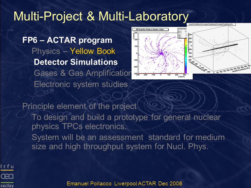 FP6 – ACTAR program Physics – Yellow Book Detector Simulations Gases & Gas Amplification tests Electronic system studies Principle element of the project To design and build a prototype for general nuclear physics TPCs electronics.