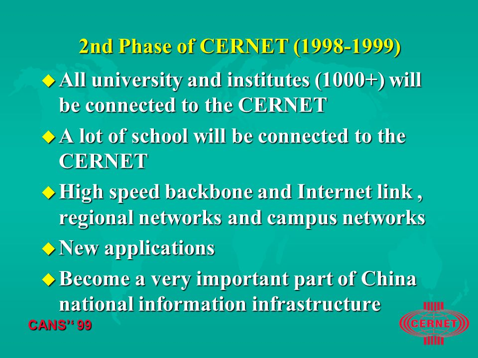 CANS'' 99 2nd Phase of CERNET ( ) u All university and institutes (1000+) will be connected to the CERNET u A lot of school will be connected to the CERNET u High speed backbone and Internet link, regional networks and campus networks u New applications u Become a very important part of China national information infrastructure