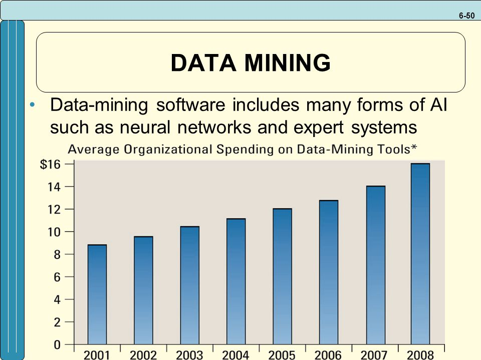 6-50 DATA MINING Data-mining software includes many forms of AI such as neural networks and expert systems